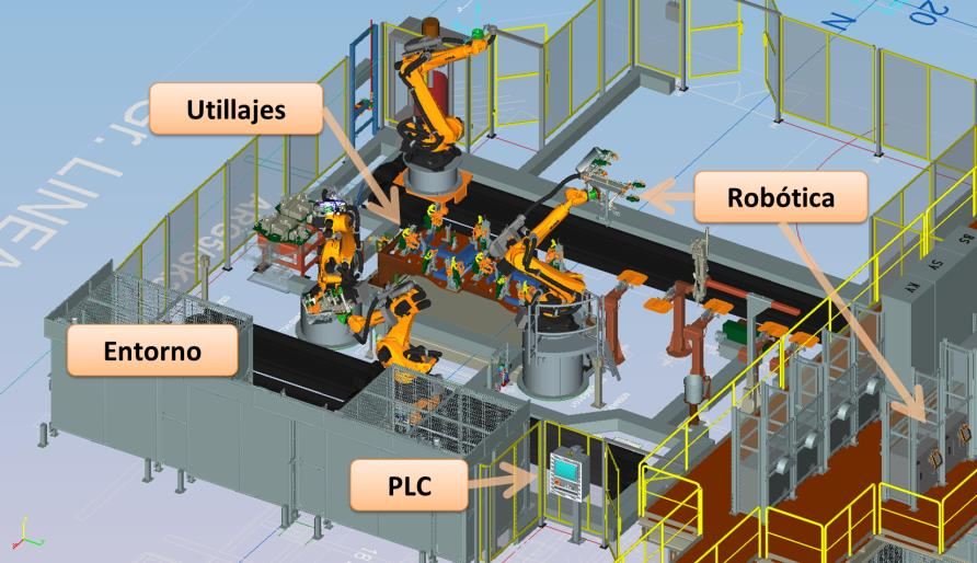CT Ingenieros virtually simulate the installation of a robot in a production plant