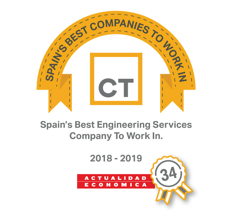 CT climbs 16 positions and ranks 34 in the 'Best Companies to Work In' list